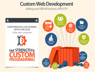 Custom Website Designing Service
